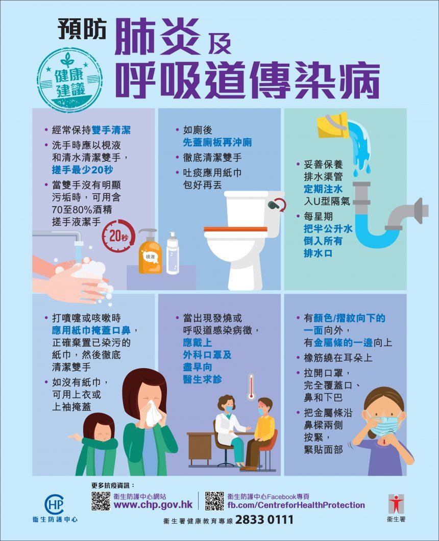 預防肺炎及呼吸道傳染病健康建議